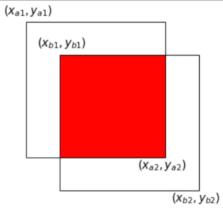 基于Keras的YOLOv4目标检测平台小白不白-